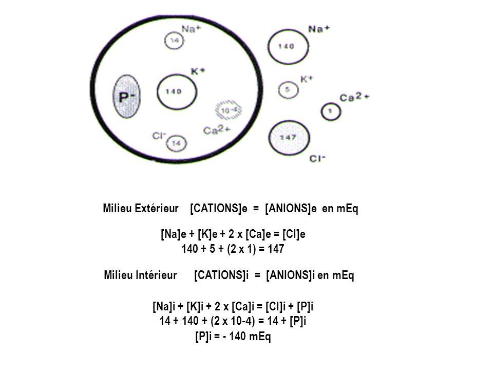 [CATIONS]e = [ANIONS]e en mEq [CATIONS]i = [ANIONS]i en mEq